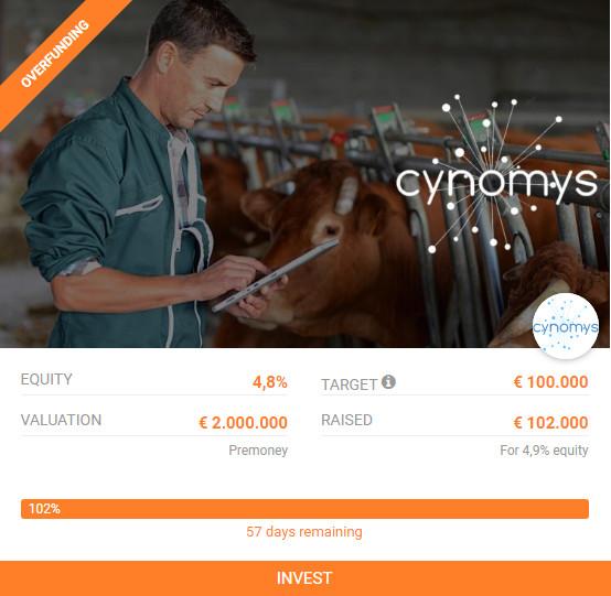 La startup che rivoluziona lo smart farming raccoglie oltre 100'000 euro in un weekend